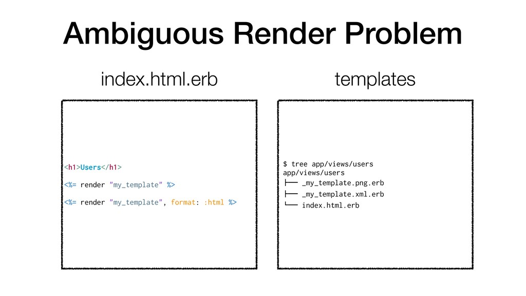 Ambiguous Render Problem <h1>Users</h1> <%= ren...