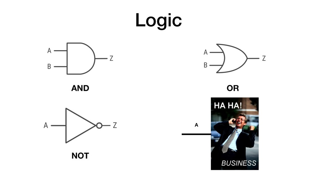 Logic AND OR NOT A