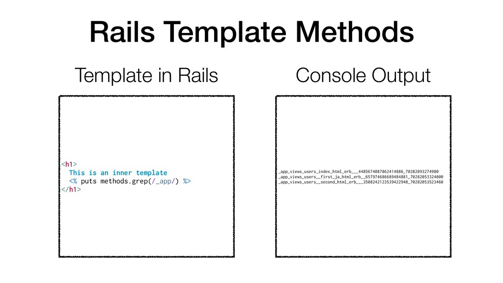 Rails Template Methods <h1> This is an inner te...