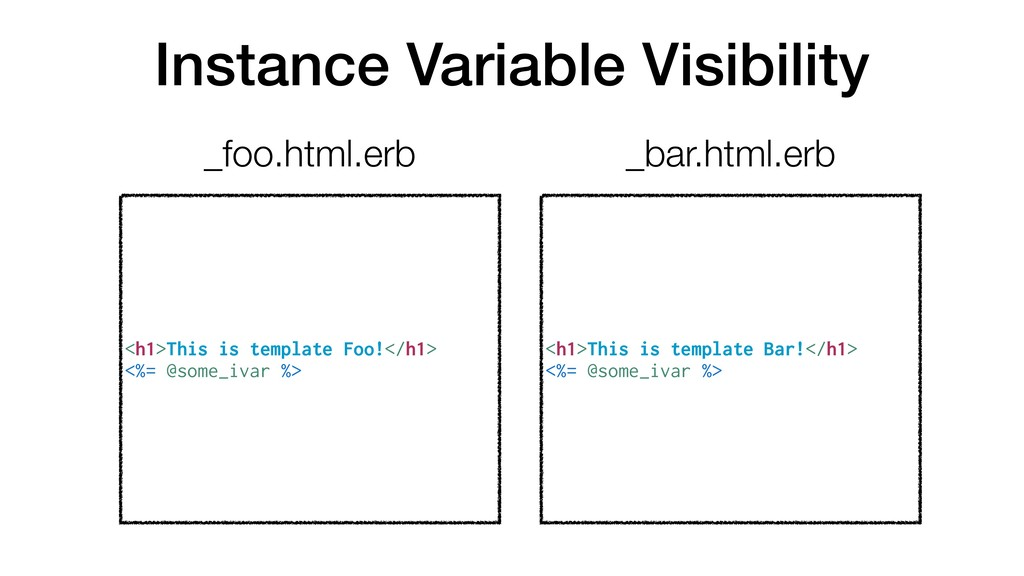 Instance Variable Visibility <h1>This is templa...