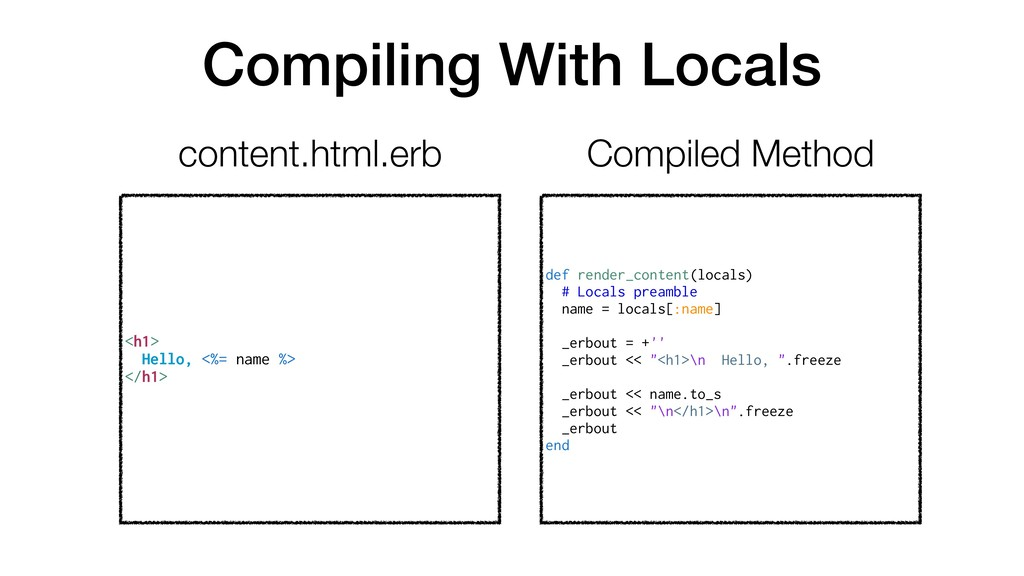 Compiling With Locals <h1> Hello, <%= name %> <...