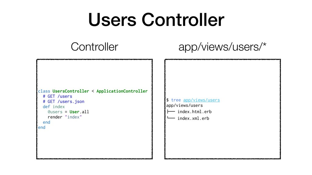 Users Controller class UsersController < Applic...
