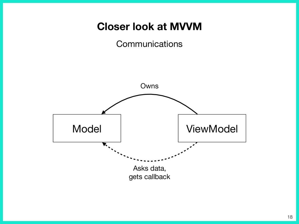ViewModel Model Owns Asks data,  gets callback ...