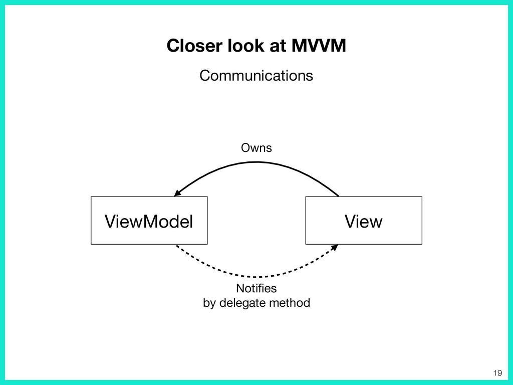 View ViewModel Owns Notifies   by delegate metho...