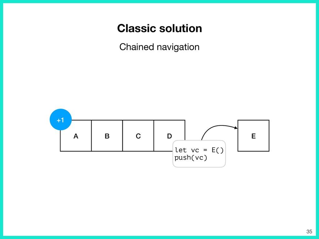 Classic solution Chained navigation E D A B C l...