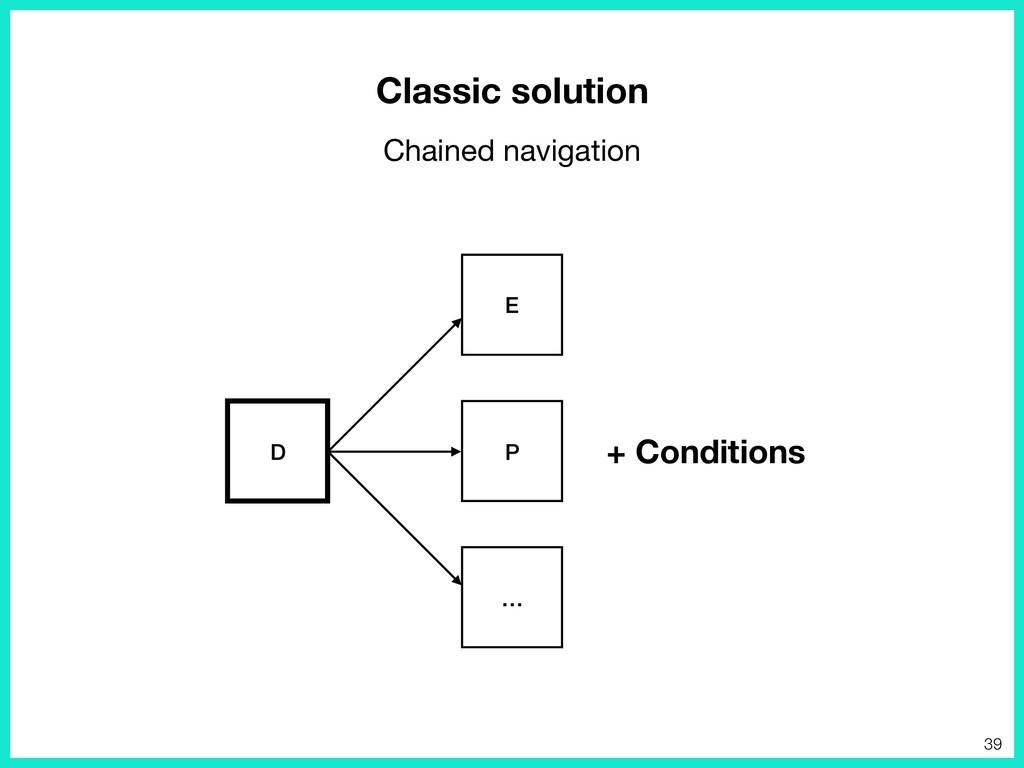 Classic solution Chained navigation D E P … + C...