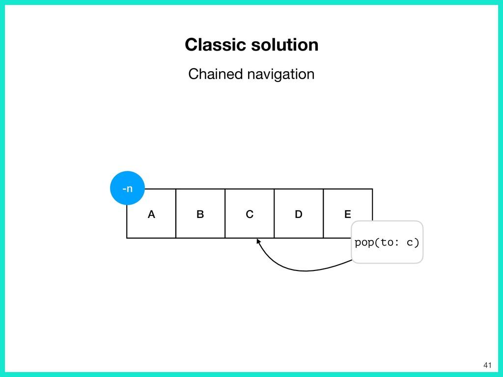 Classic solution Chained navigation E D A B C p...