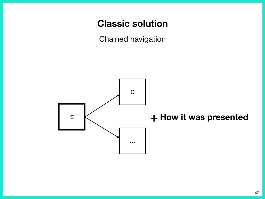 Classic solution Chained navigation E C … + How...