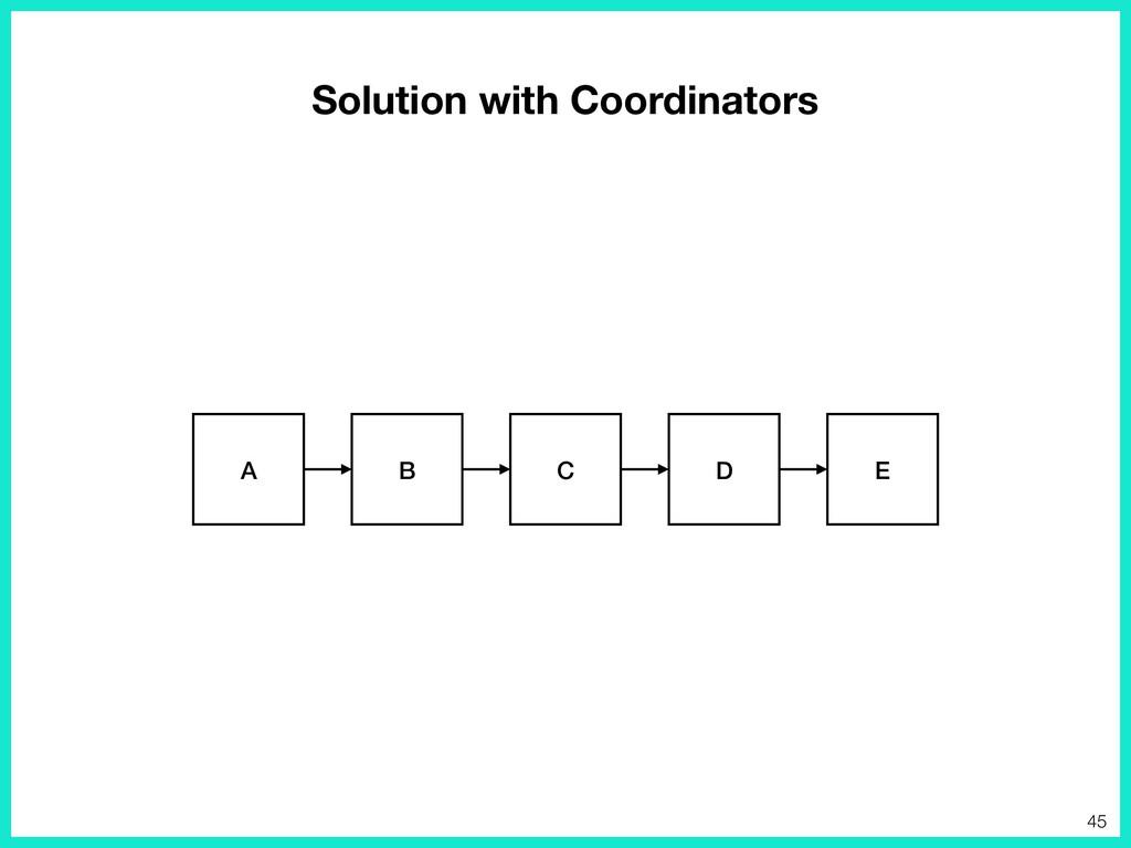 Solution with Coordinators E D A B C 45