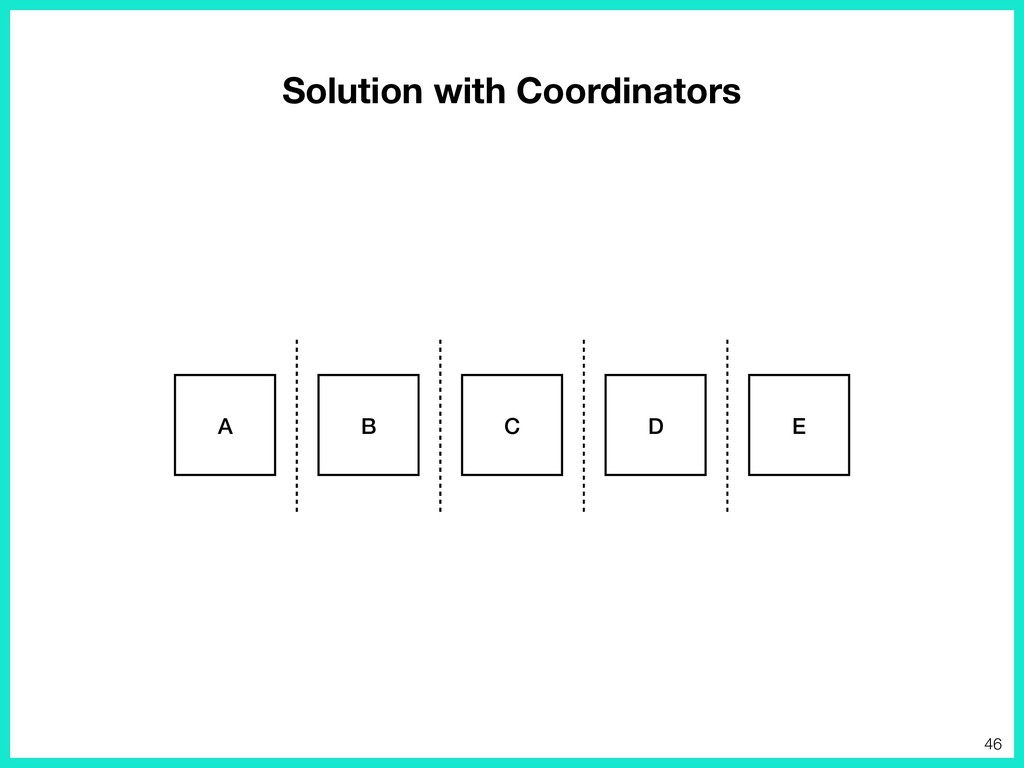 Solution with Coordinators E D A B C 46