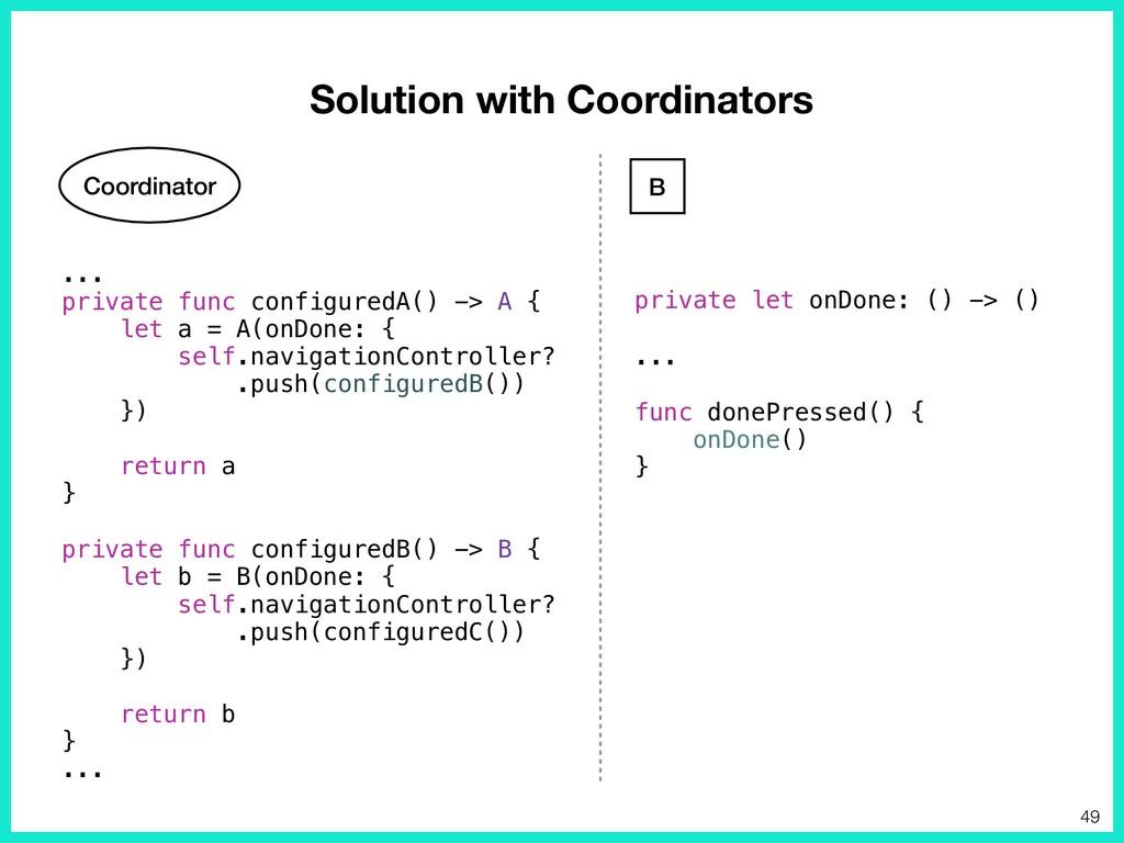 Solution with Coordinators B Coordinator privat...