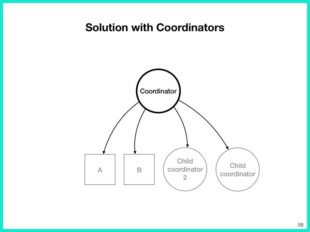 Solution with Coordinators A B Coordinator Chi...