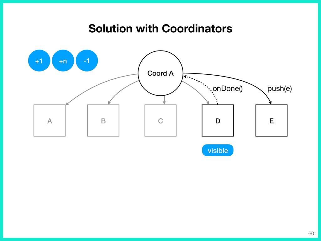 Solution with Coordinators +1 +n E D A B C Coor...