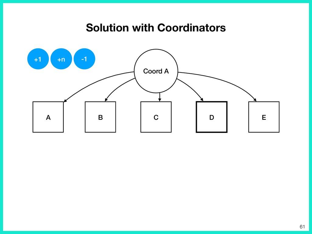 Solution with Coordinators E D A B C Coord A +1...