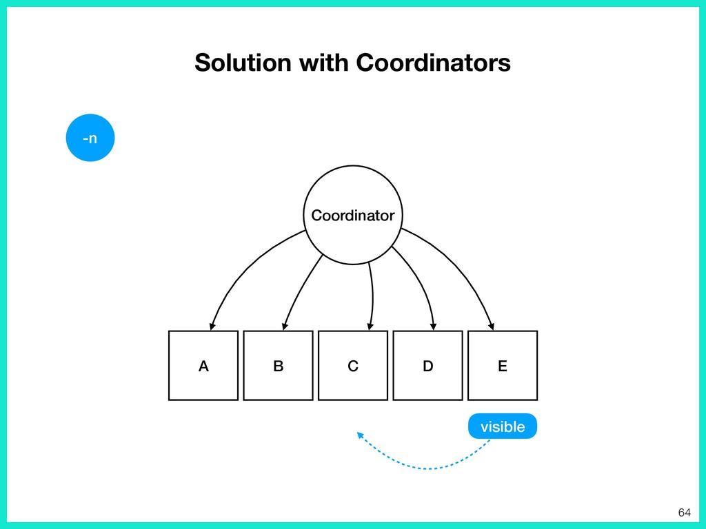 Solution with Coordinators A Coordinator E B C ...