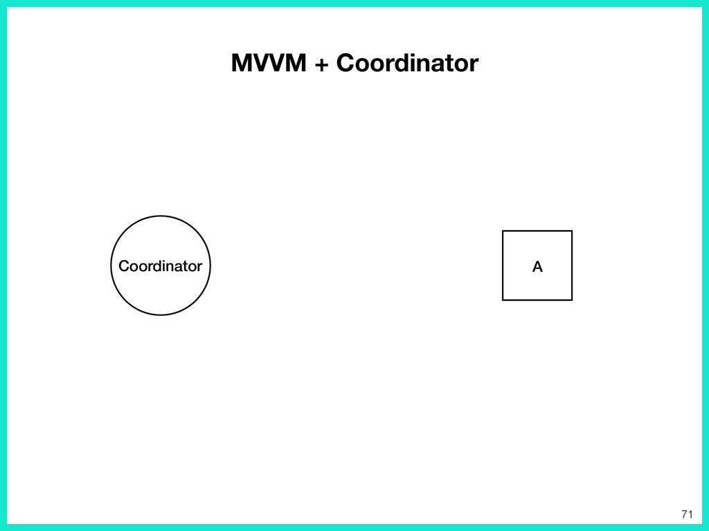 71 A Coordinator MVVM + Coordinator