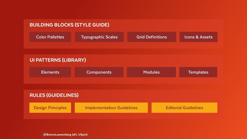 BUILDING BLOCKS (STYLE GUIDE) Color Pallettes T...