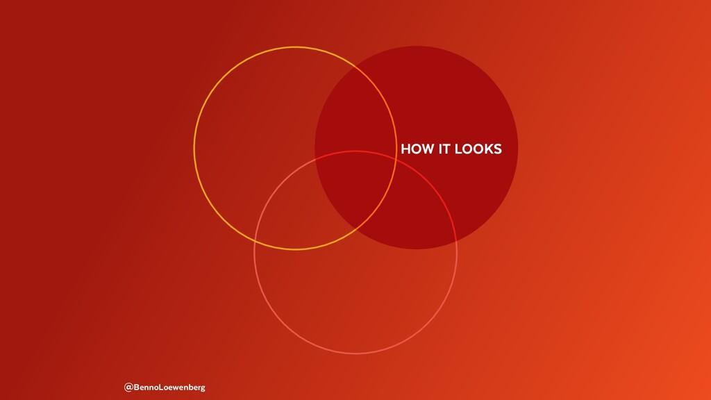 @BennoLoewenberg HOW IT LOOKS
