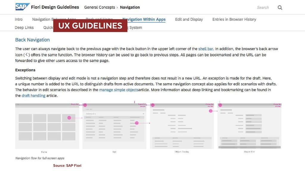 Source: SAP Fiori  UX GUIDELINES
