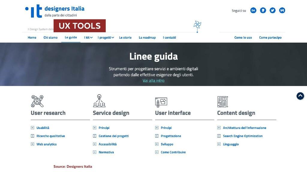 Source: Designers Italia  UX TOOLS