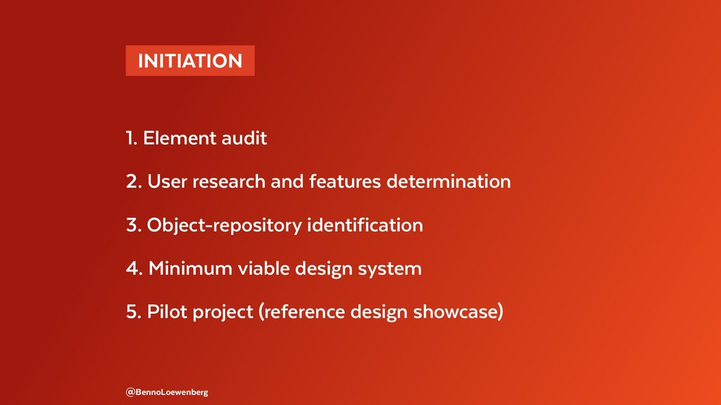 INITIATION 1. Element audit 2. User research ...