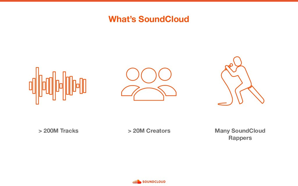 > 200M Tracks > 20M Creators Many SoundCloud Ra...