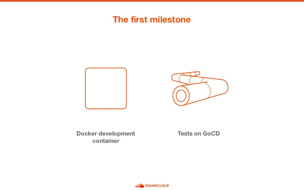 Docker development container Tests on GoCD The ...