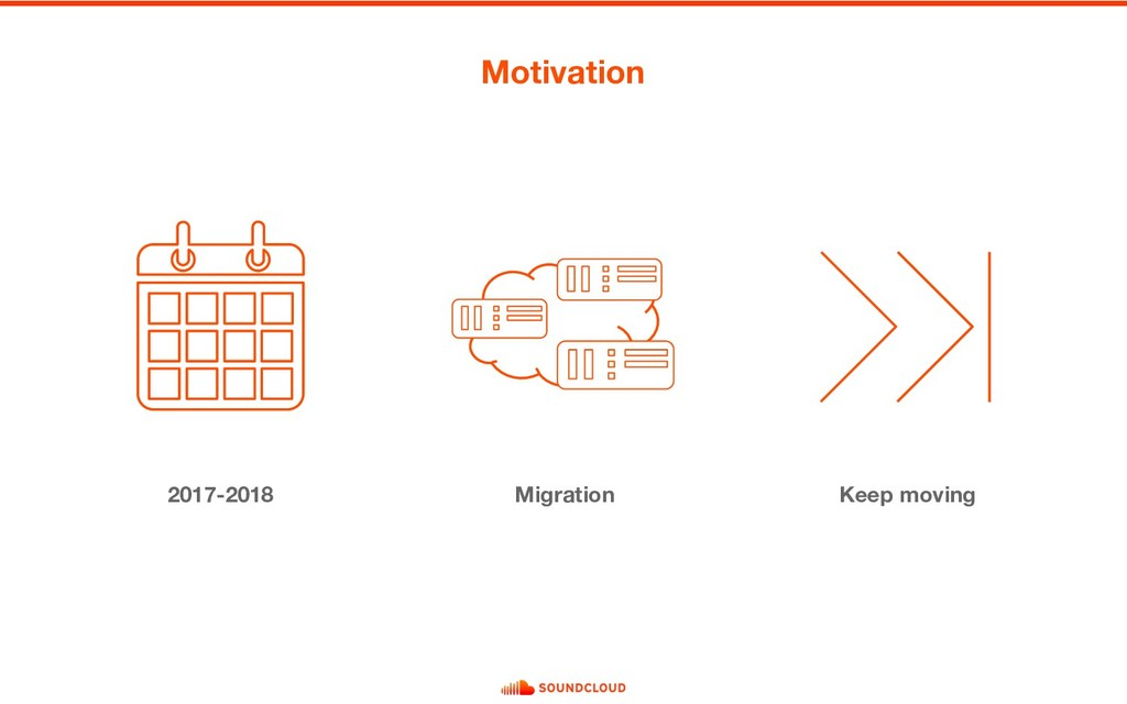 2017-2018 Migration Keep moving Motivation