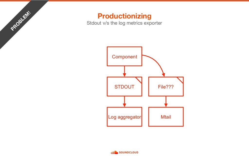 Productionizing PR O BLEM ! Stdout v/s the log ...