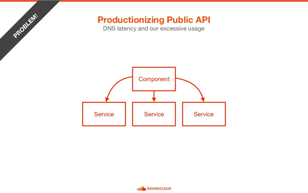 Productionizing Public API PR O BLEM ! DNS late...