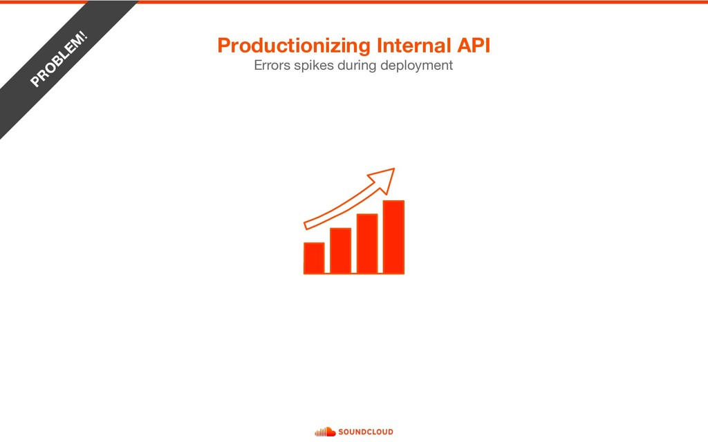 Productionizing Internal API PR O BLEM ! Errors...