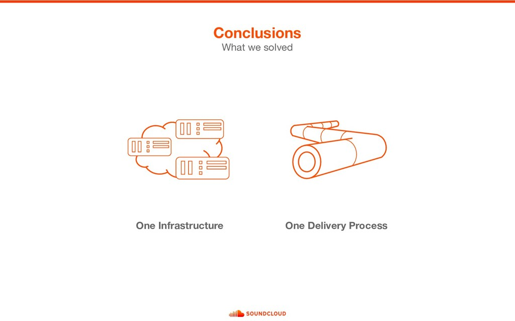 One Infrastructure One Delivery Process Conclus...
