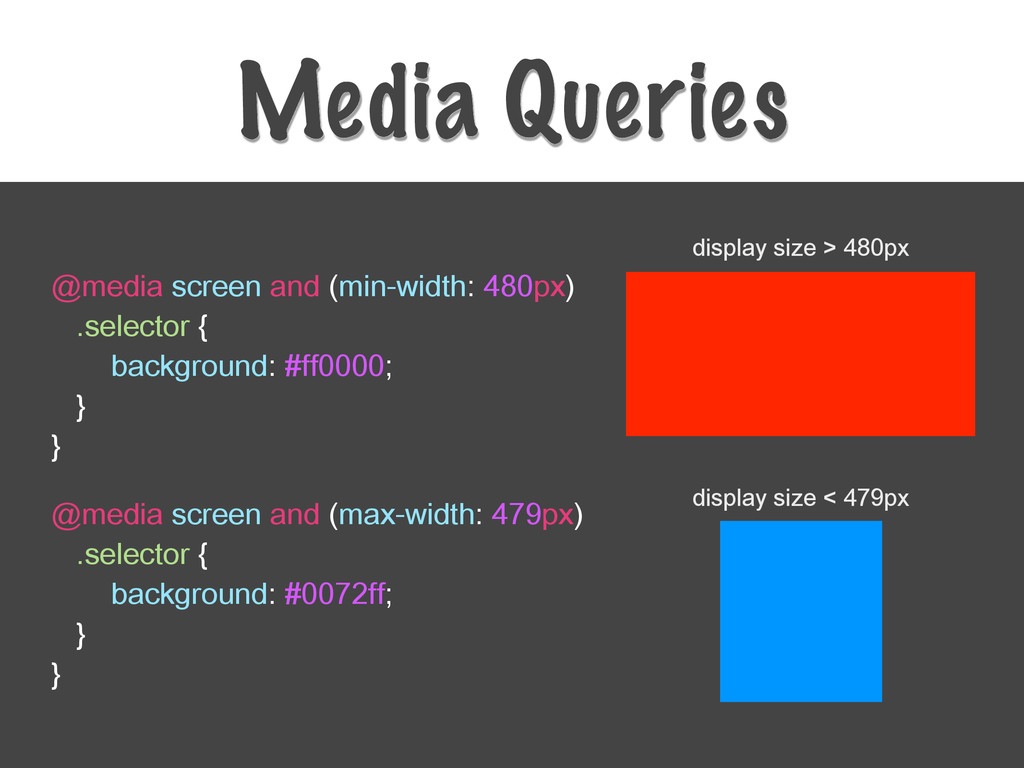 Media Queries @media screen and (min-width: 480...