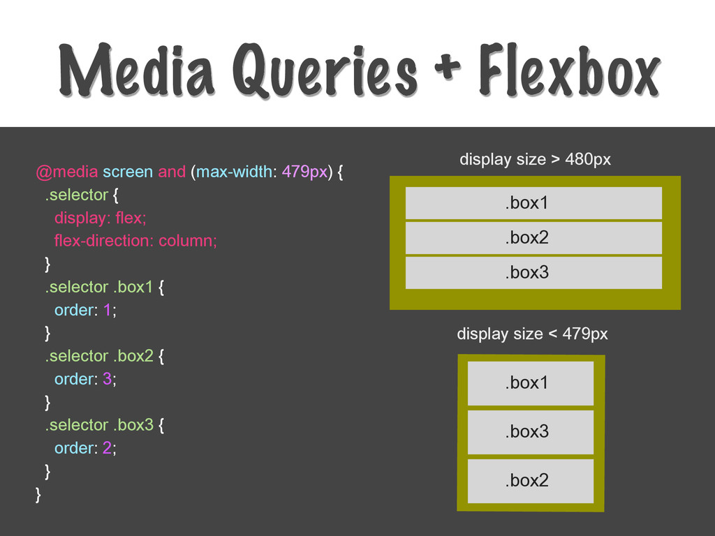 Media Queries + Flexbox @media screen and (max-...