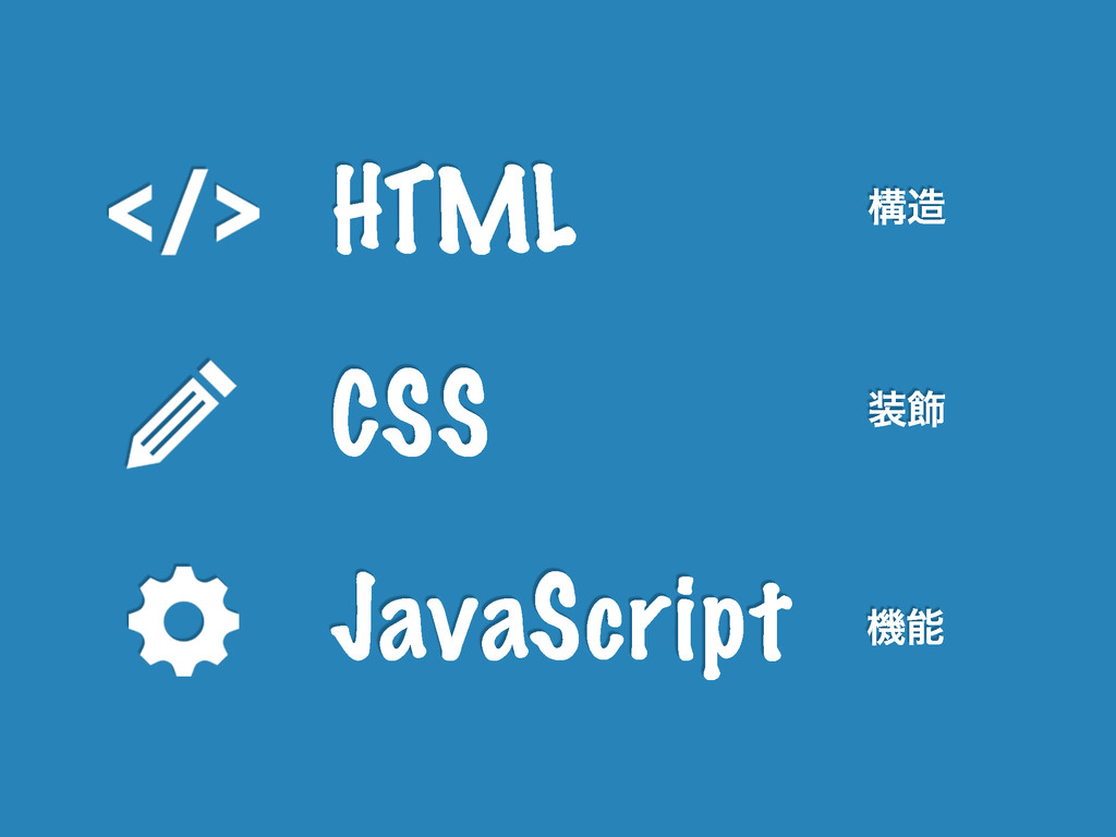 HTML CSS JavaScript ػ ߏ ০