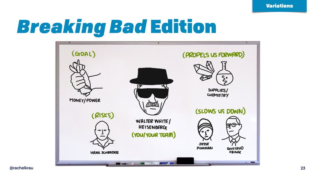 @rachelkrau Breaking Bad Edition 23 Variations
