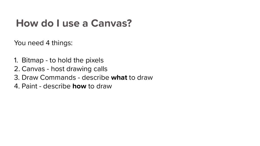 How do I use a Canvas? You need 4 things: 1. Bi...