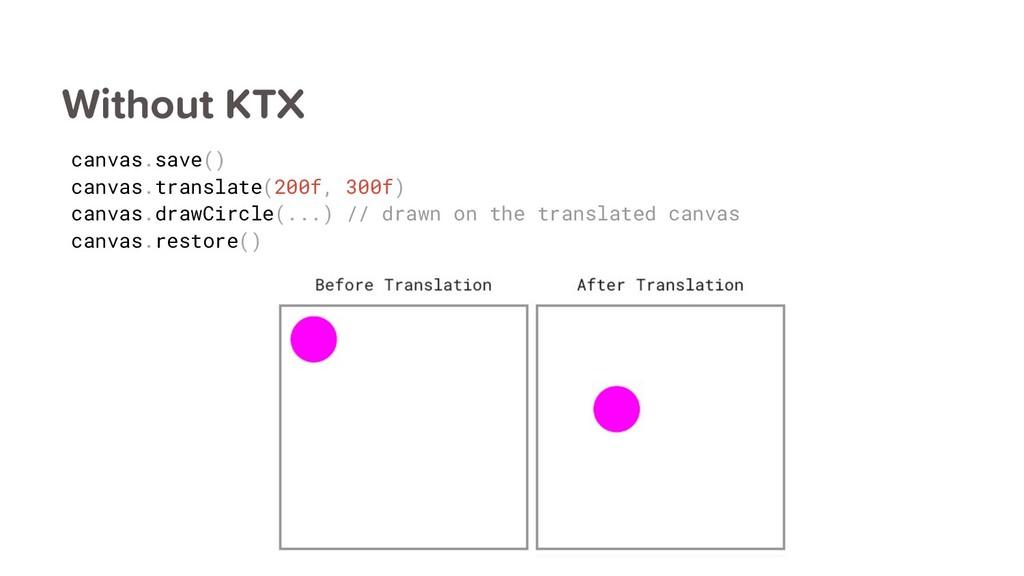 canvas.save() canvas.translate(200f, 300f) canv...
