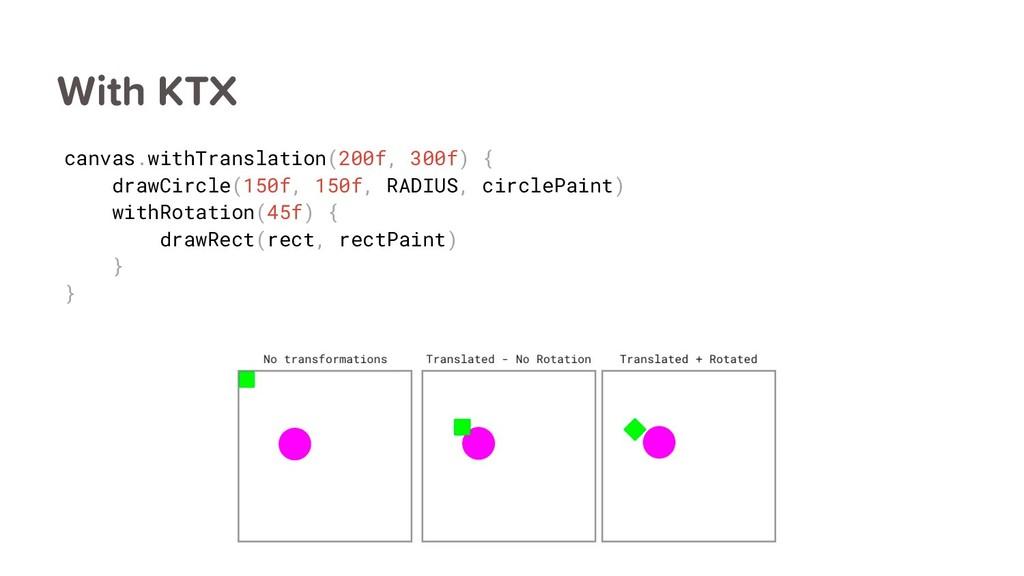 canvas.withTranslation(200f, 300f) { drawCircle...