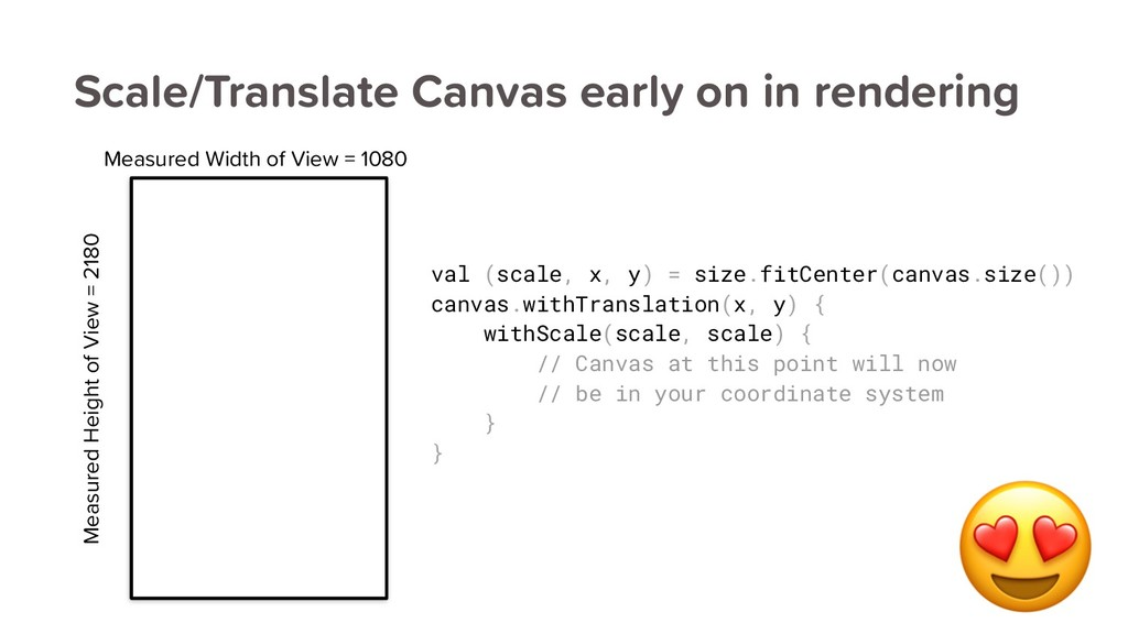 Scale/Translate Canvas early on in rendering Me...