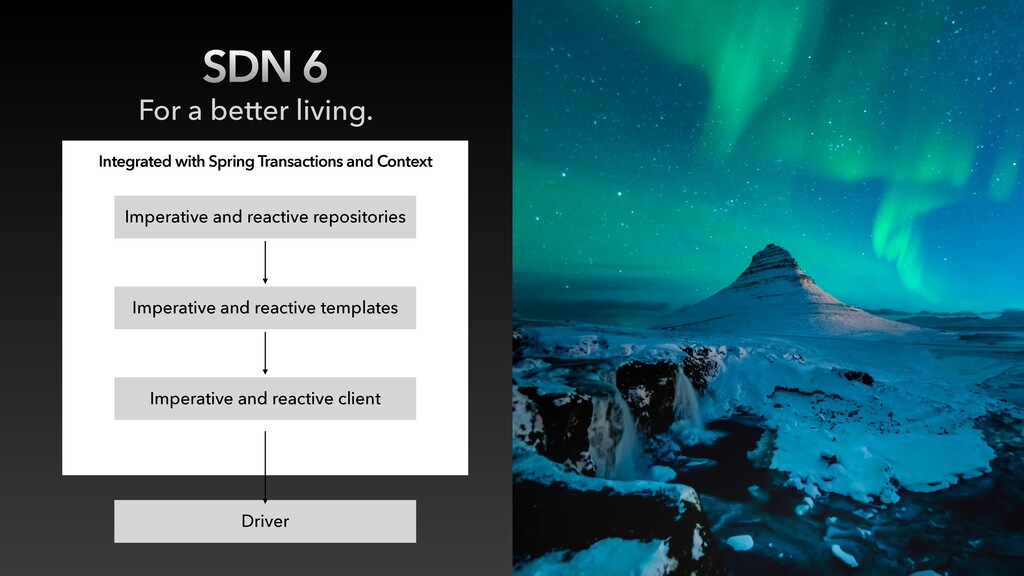 SDN 6 For a better living. Imperative and react...
