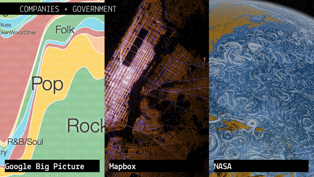 COMPANIES + GOVERNMENT Google Big Picture Mapbo...