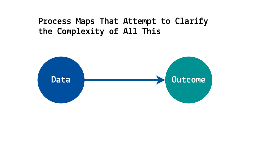Data Outcome Process Maps That Attempt to Clari...