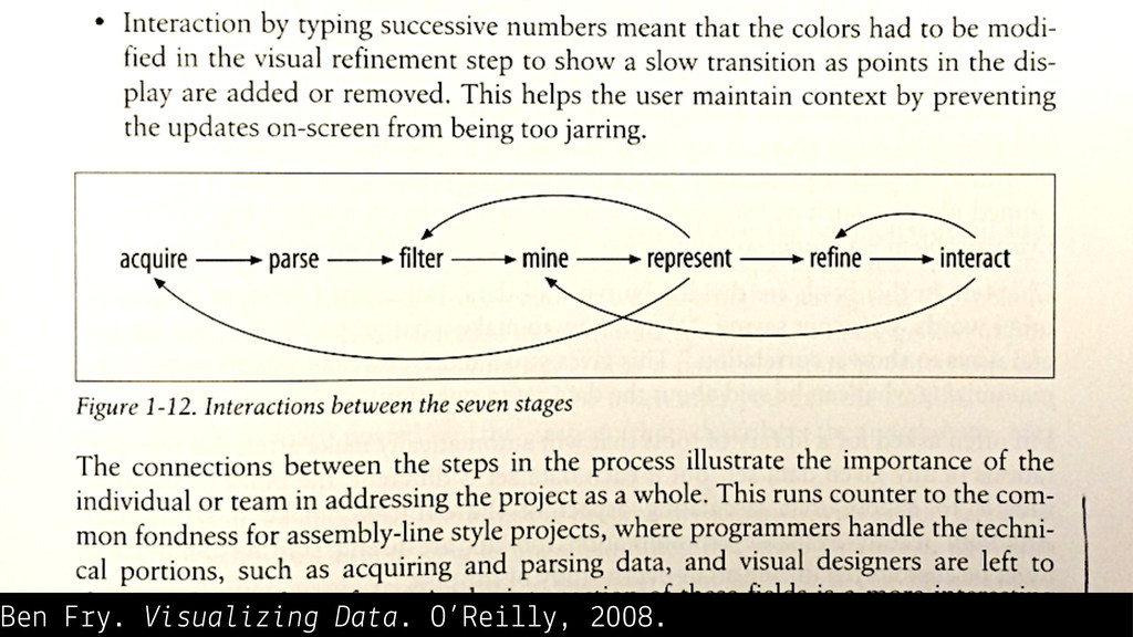 Ben Fry. Visualizing Data. O'Reilly, 2008.