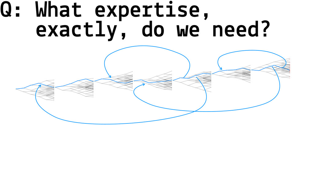 Q: What expertise, exactly, do we need?