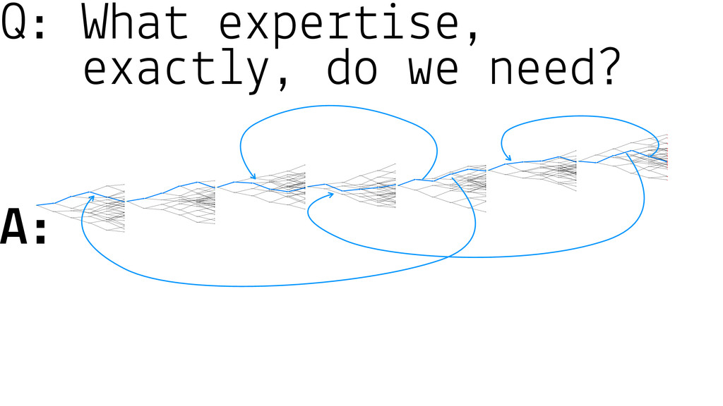 Q: What expertise, exactly, do we need? A: