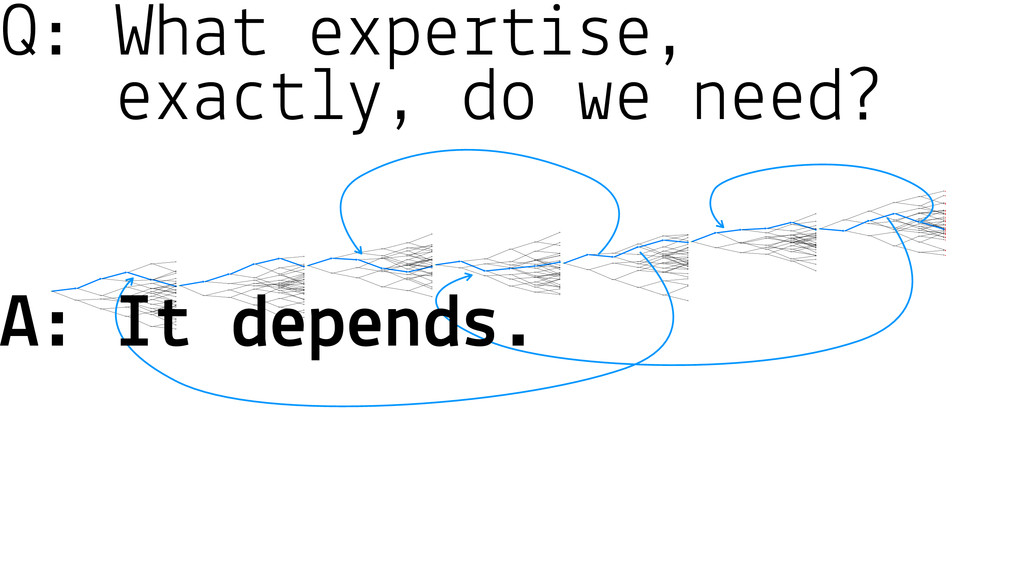 Q: What expertise, exactly, do we need? A: It d...