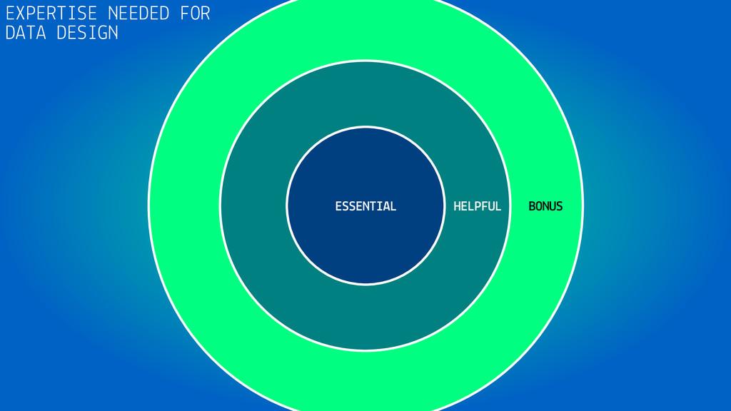 ESSENTIAL HELPFUL BONUS EXPERTISE NEEDED FOR DA...