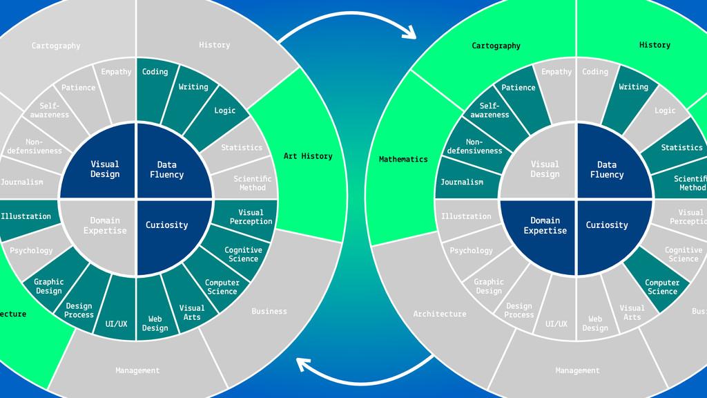 Cartography ecture Management Business Art Hist...