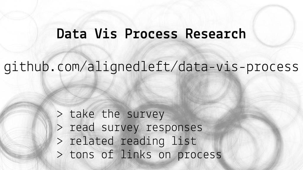 Data Vis Process Research github.com/alignedlef...